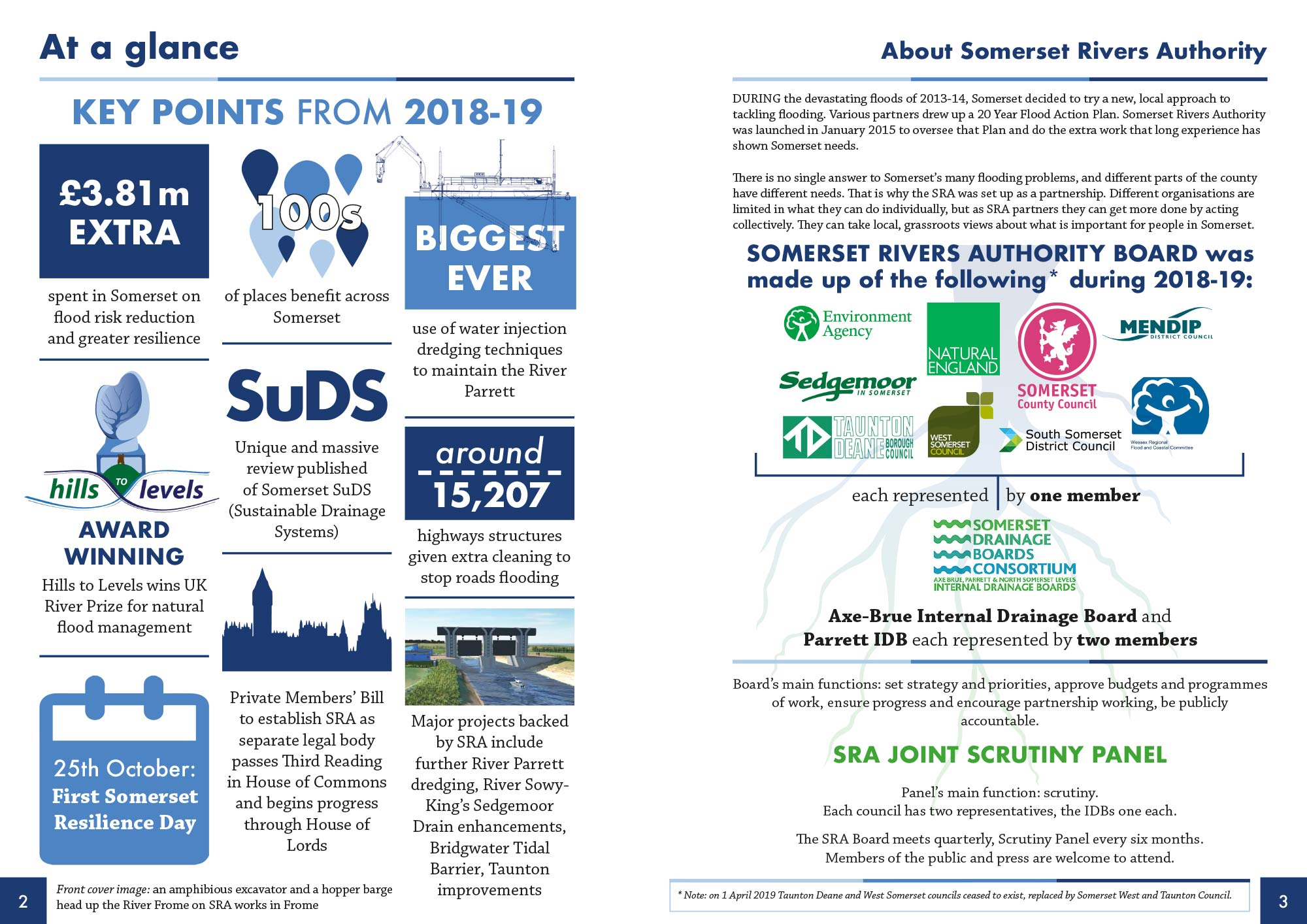 At a Glance section of the Somerset Rivers Authority Annual Report