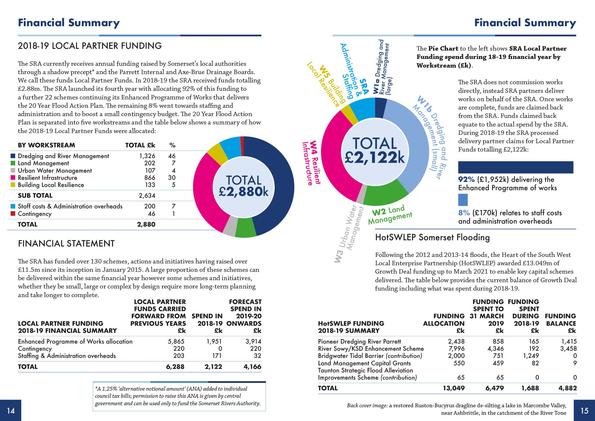 Finance summary in the Somerset Rivers Authority Annual Report